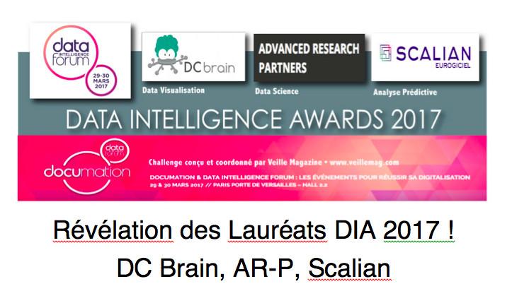 Trophées remis dans le cadre des salons Documation et Data Intelligence Forum