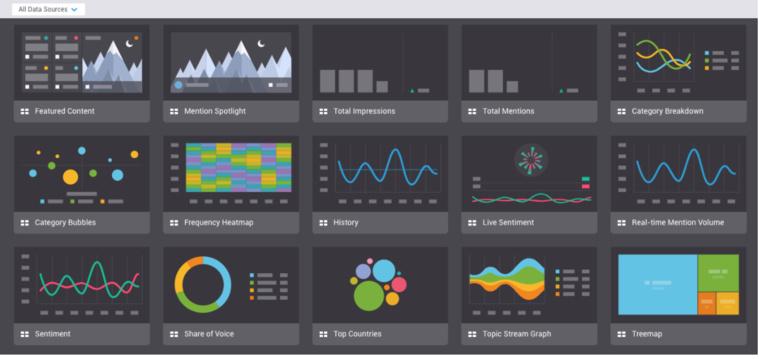 Data Storytelling : nouvelle version de Vizia de Brandwatch pour donner du sens aux datas