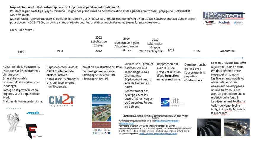 Le Cluster Nogentech, un exemple réussi d'Industrie et de Haute technologie